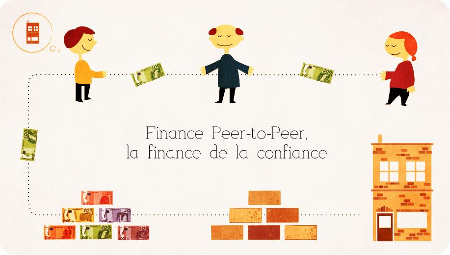 Il s'agit d'un système de crédit « entre particuliers » en France qui permet à des investisseurs (de...