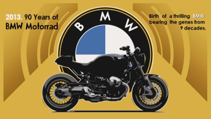 En amont du salon de la moto EICMA de Milan, BMW nous dévoile un modèle néo-rétro, modulable et pers...